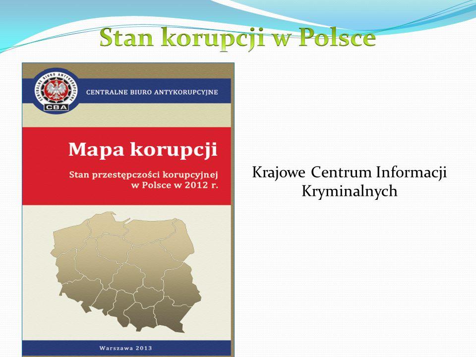 Krajowe Centrum Informacji Kryminalnych
