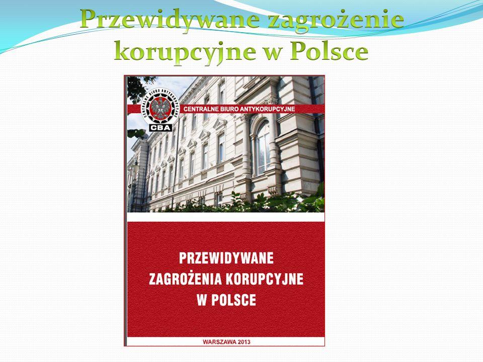 Przewidywane zagrożenie korupcyjne w Polsce