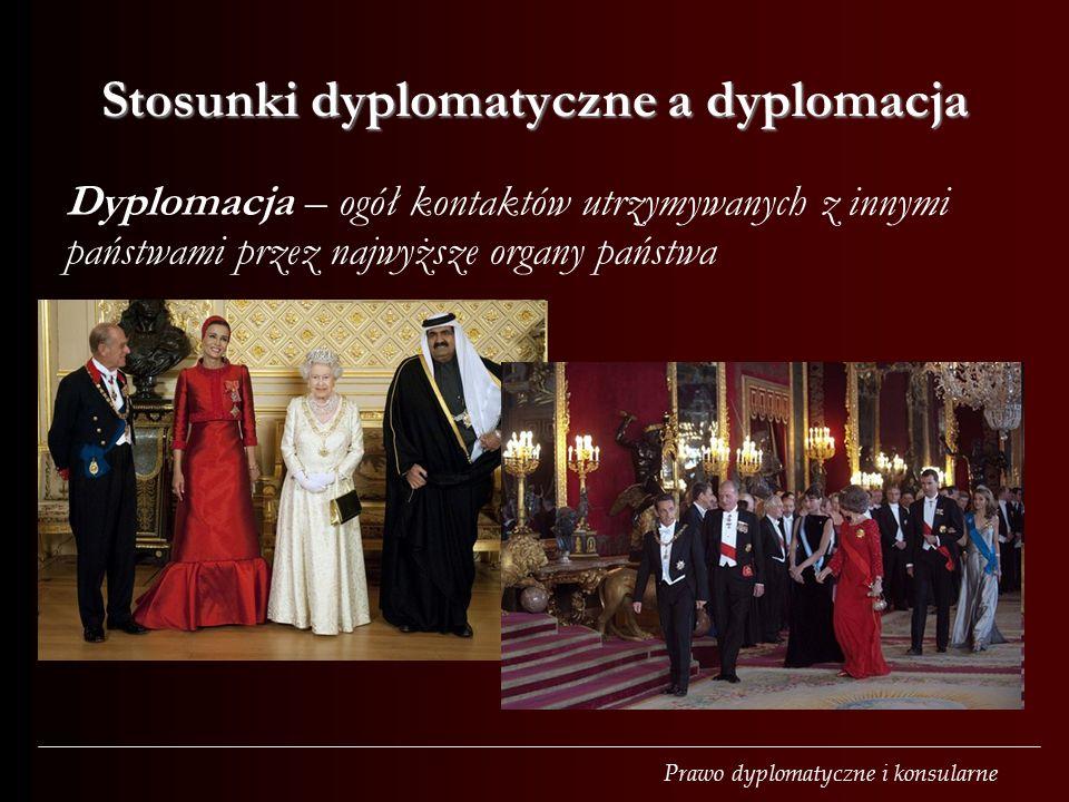 Stosunki dyplomatyczne a dyplomacja