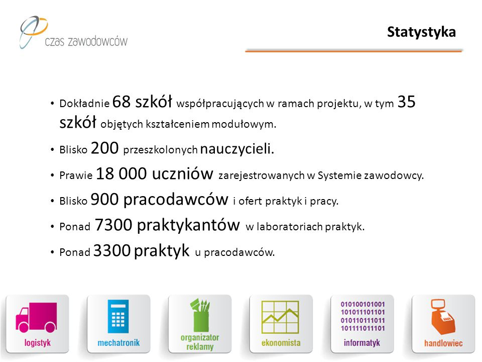 Statystyka Dokładnie 68 szkół współpracujących w ramach projektu, w tym 35 szkół objętych kształceniem modułowym.