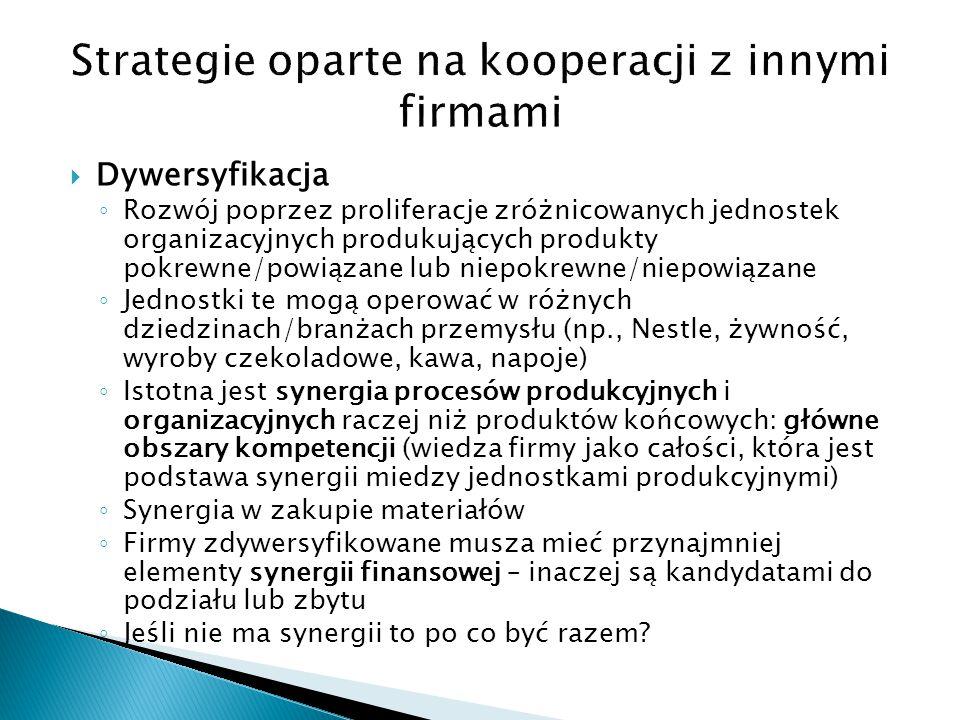 Strategie oparte na kooperacji z innymi firmami