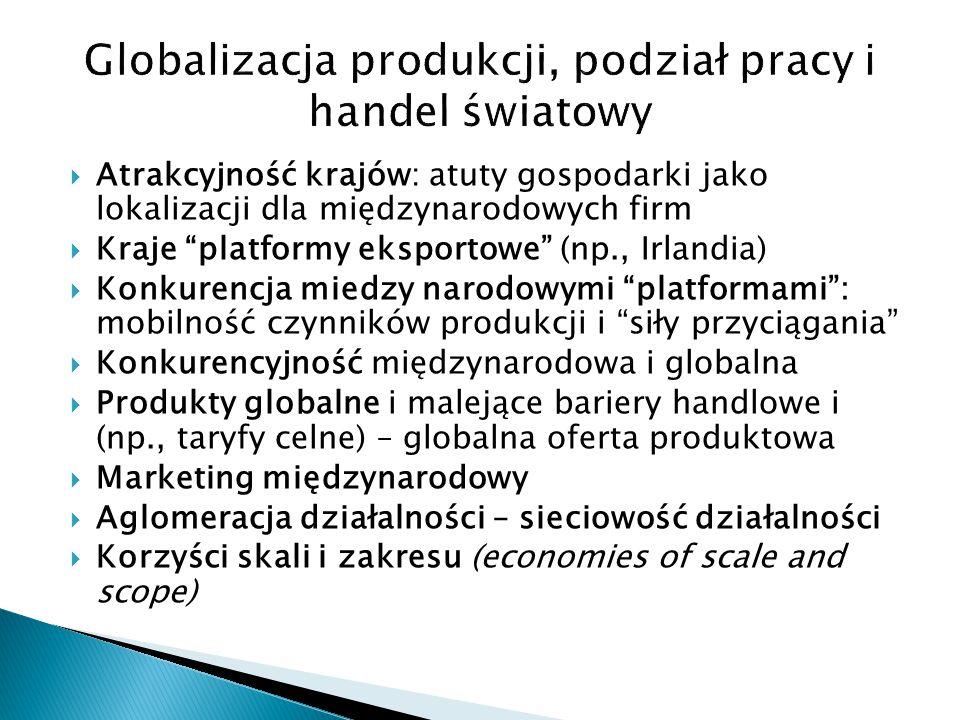 Globalizacja produkcji, podział pracy i handel światowy