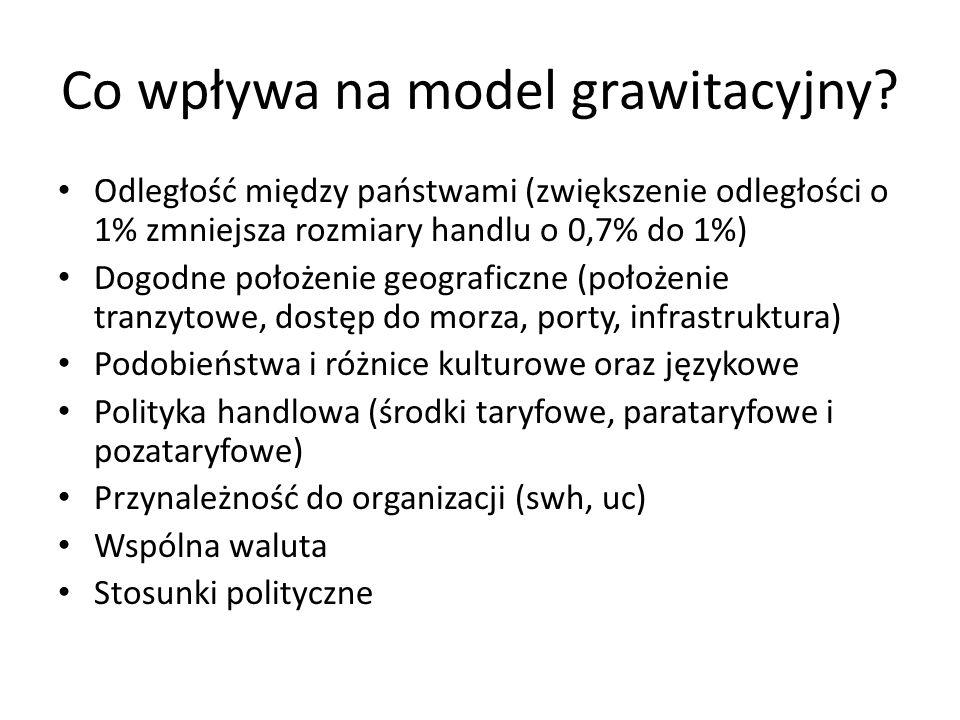 Co wpływa na model grawitacyjny