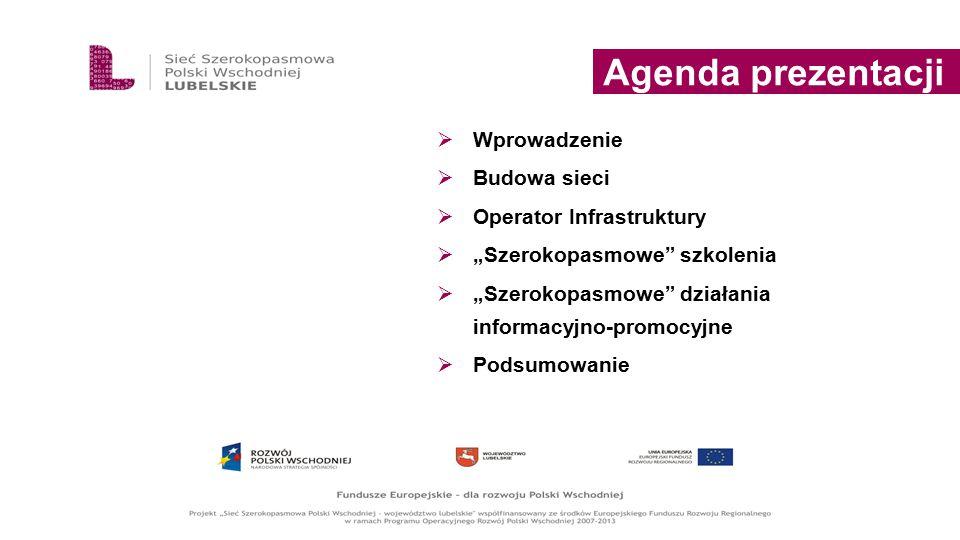 Agenda prezentacji Wprowadzenie Budowa sieci Operator Infrastruktury