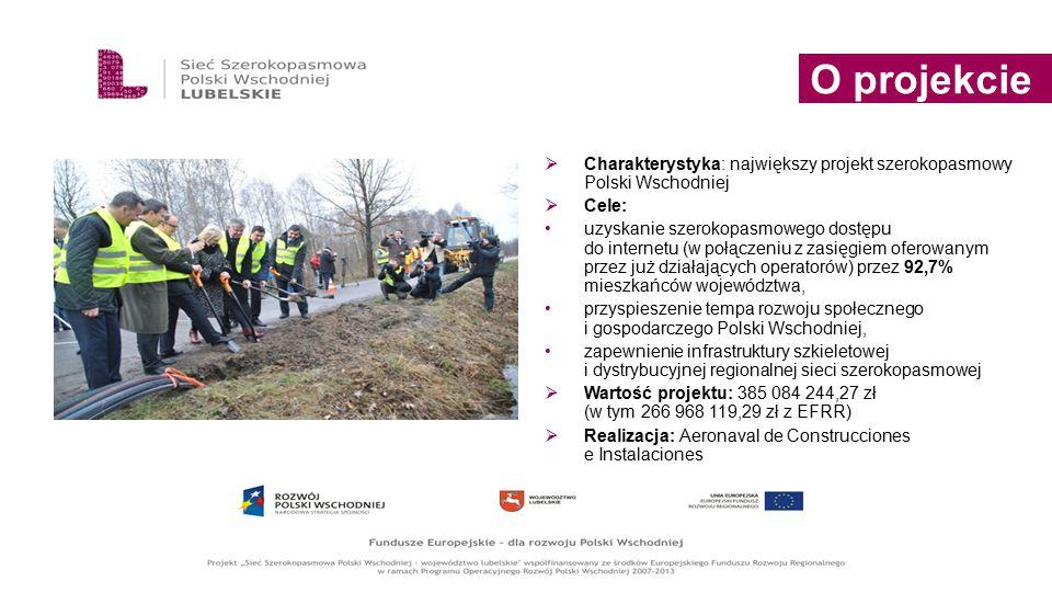 O projekcie Charakterystyka: największy projekt szerokopasmowy Polski Wschodniej. Cele: