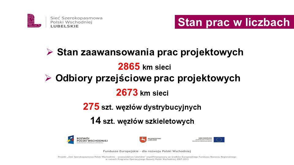 Stan prac w liczbach Stan zaawansowania prac projektowych