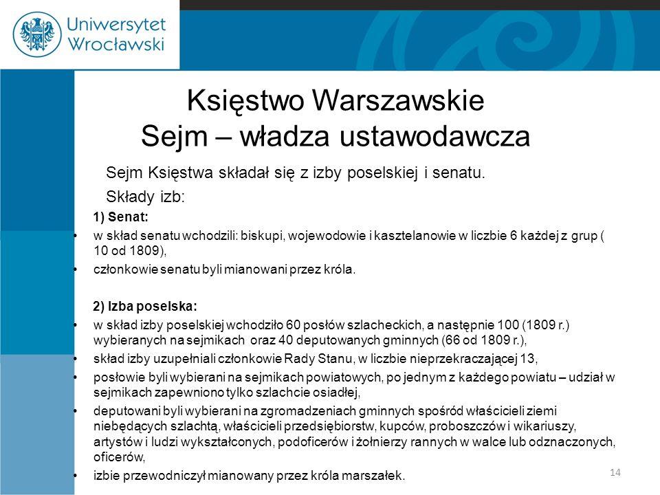 Księstwo Warszawskie Sejm – władza ustawodawcza