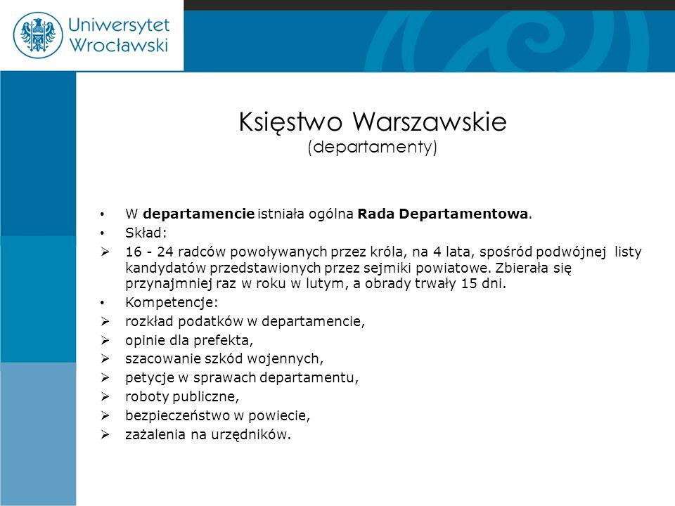 Księstwo Warszawskie (departamenty)