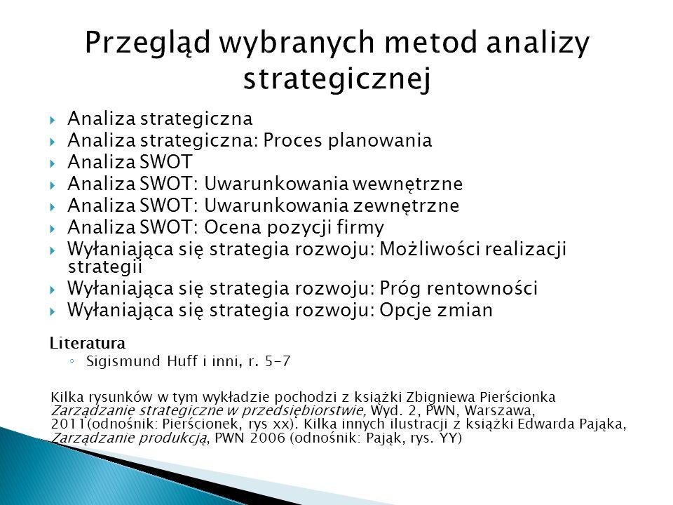 Przegląd wybranych metod analizy strategicznej