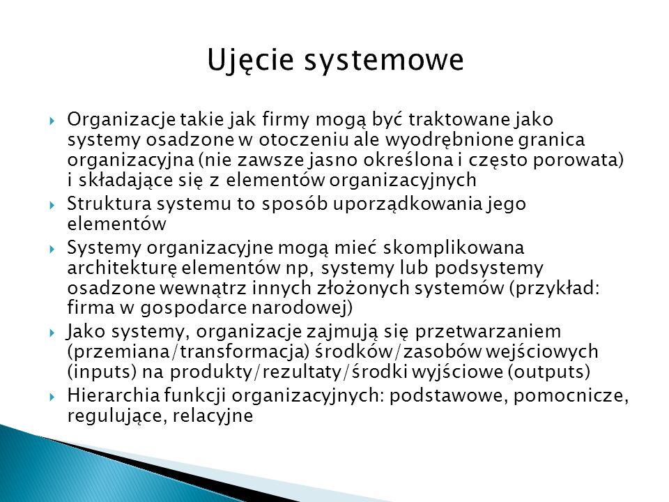 Ujęcie systemowe