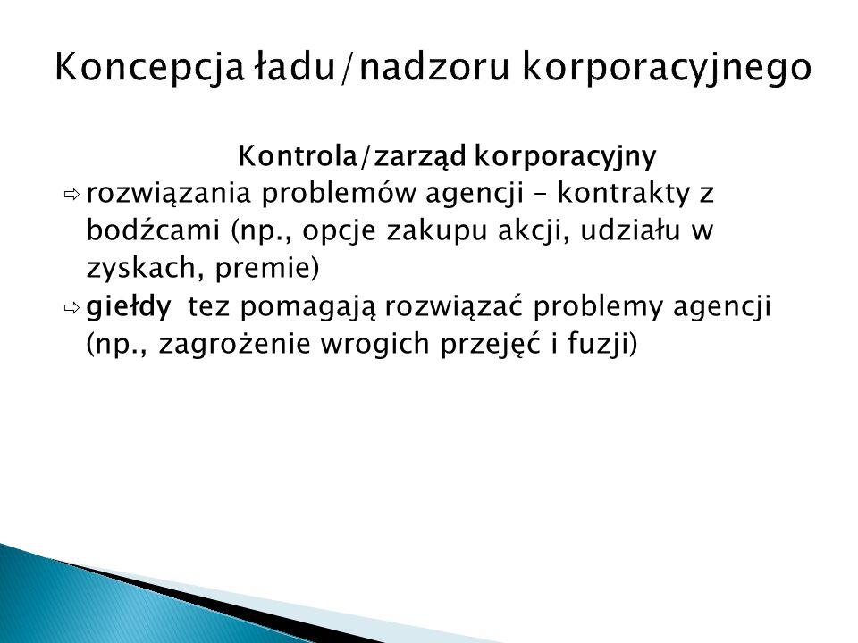 Koncepcja ładu/nadzoru korporacyjnego