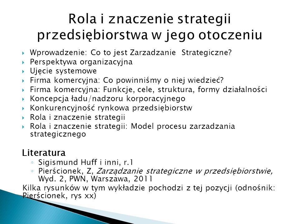 Rola i znaczenie strategii przedsiębiorstwa w jego otoczeniu