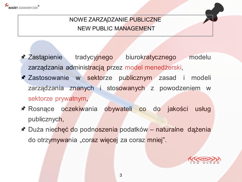 NOWE ZARZĄDZANIE PUBLICZNE NEW PUBLIC MANAGEMENT