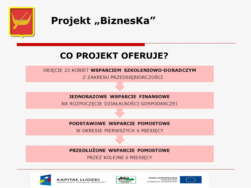 "Projekt ""BiznesKa CO PROJEKT OFERUJE"