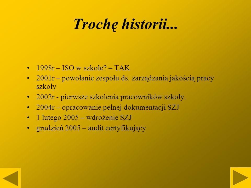Trochę historii... 1998r – ISO w szkole – TAK