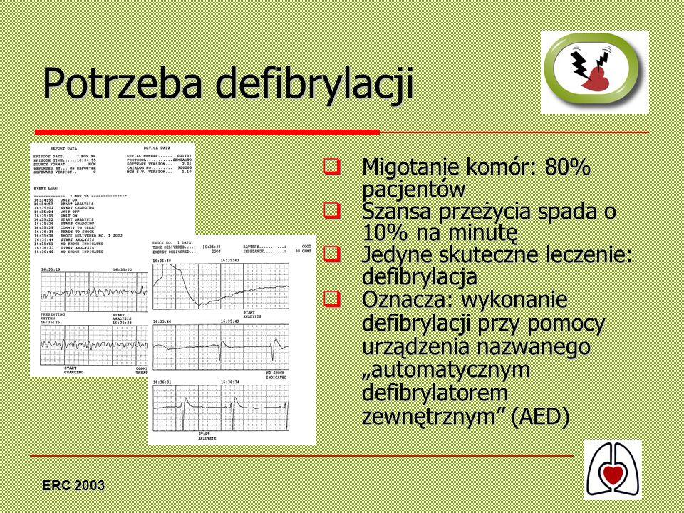 Potrzeba defibrylacji