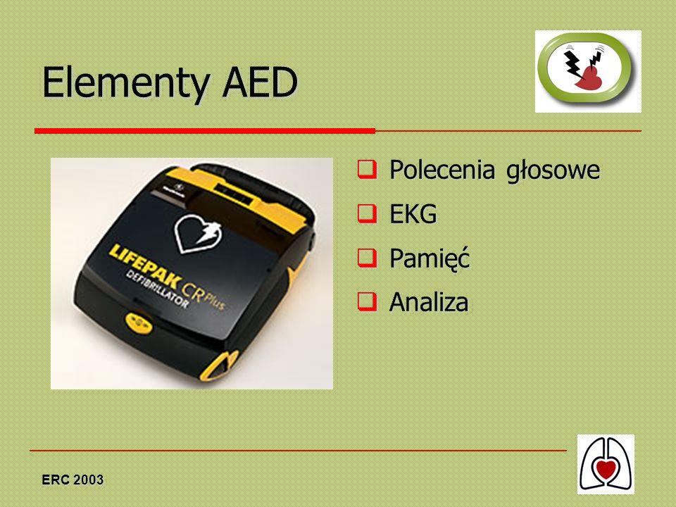 Elementy AED Polecenia głosowe EKG Pamięć Analiza ERC 2003