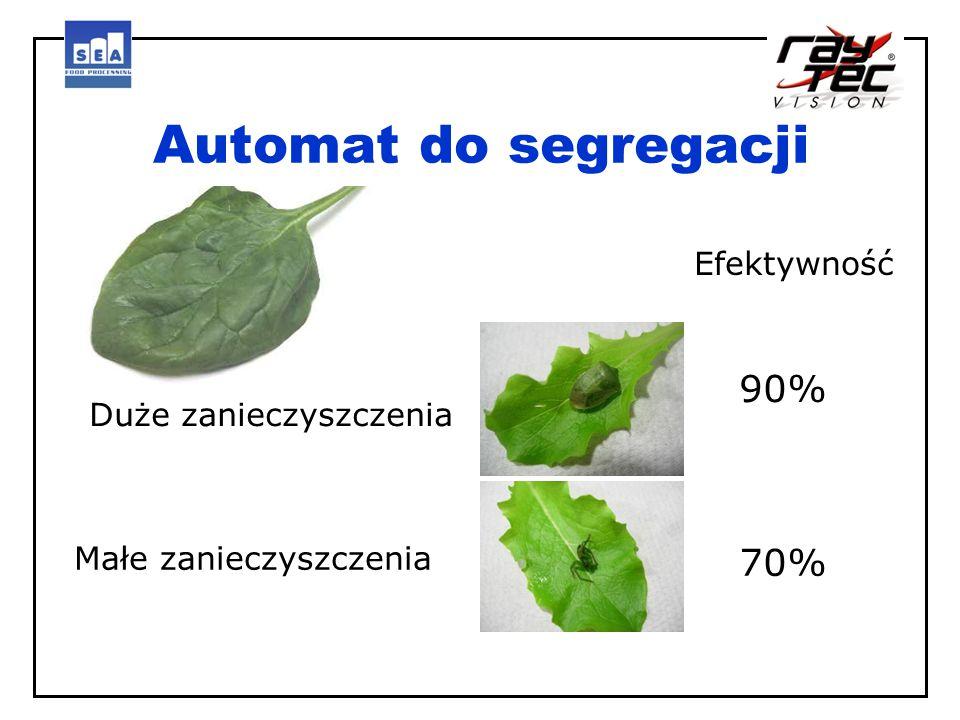Automat do segregacji 90% 70% Efektywność Duże zanieczyszczenia