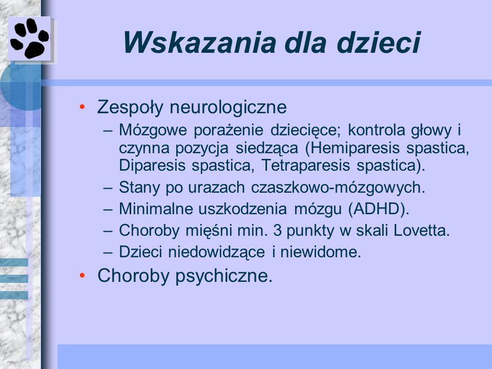 Wskazania dla dzieci Zespoły neurologiczne Choroby psychiczne.