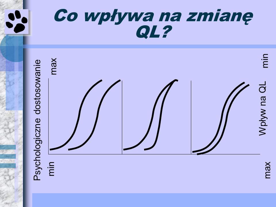 Co wpływa na zmianę QL min max Psychologiczne dostosowanie