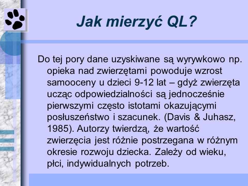 Jak mierzyć QL