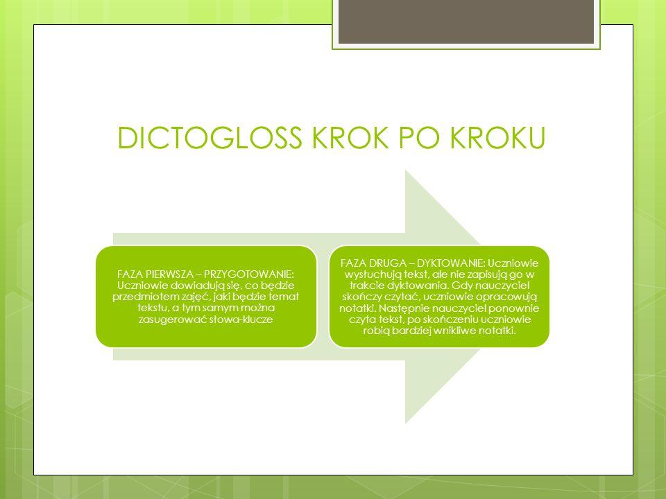 DICTOGLOSS KROK PO KROKU