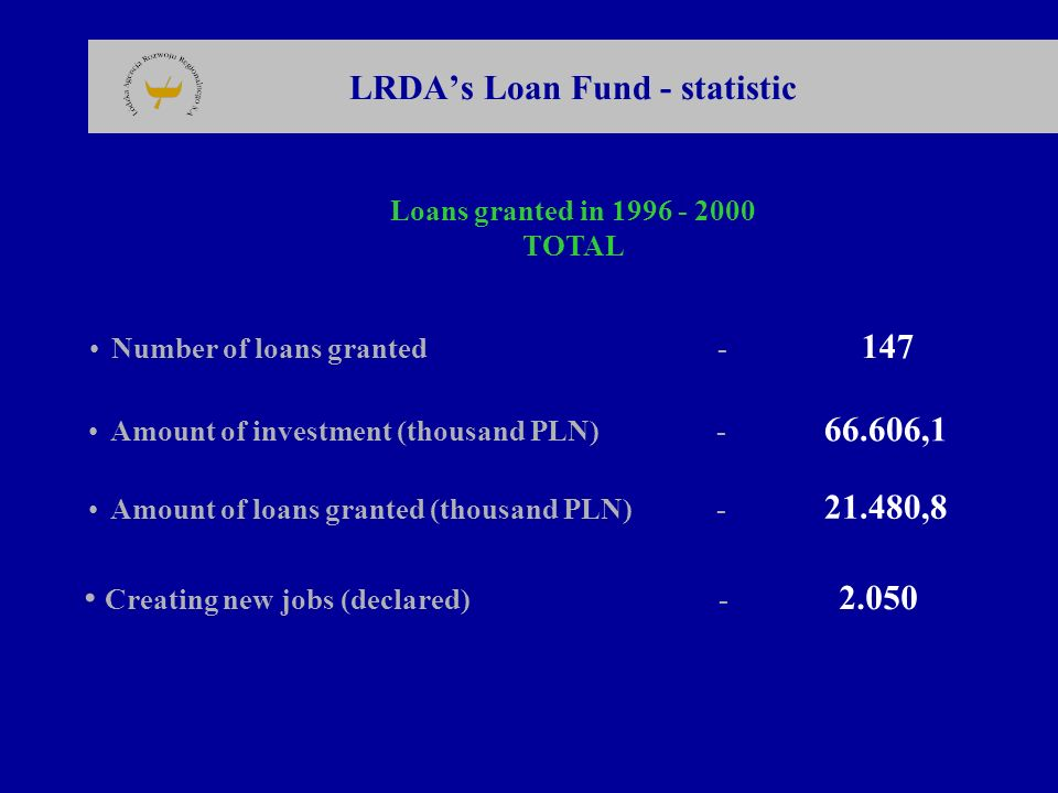 LRDA's Loan Fund - statistic