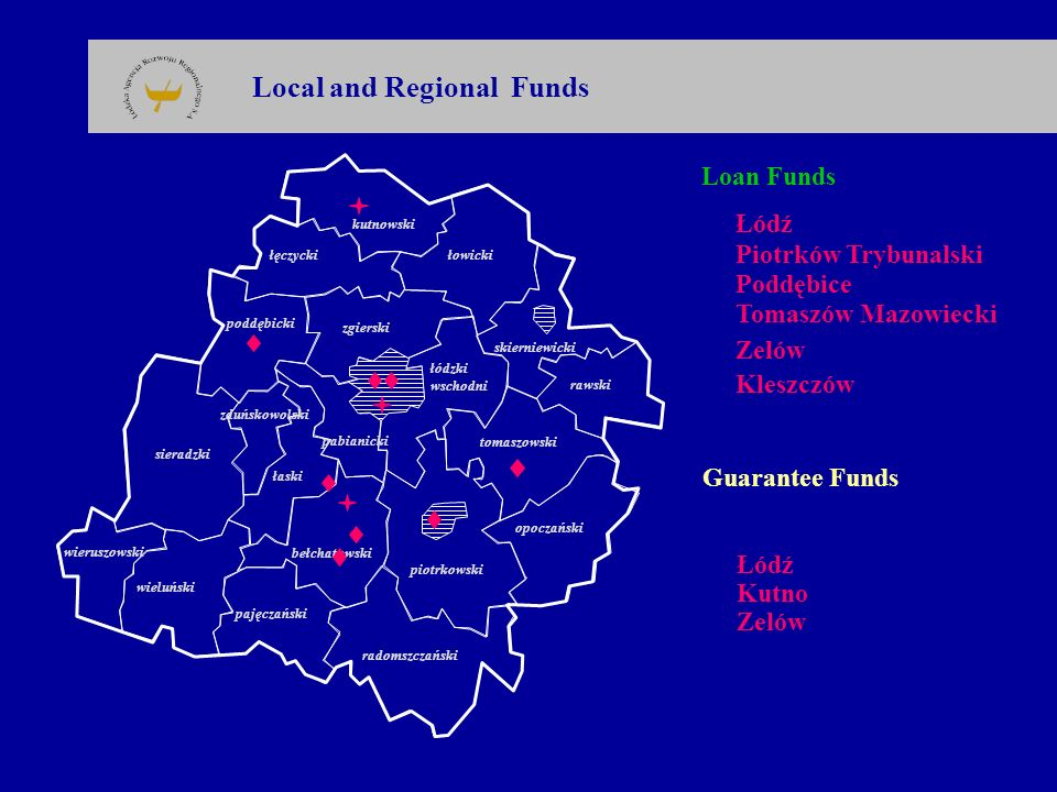 Local and Regional Funds