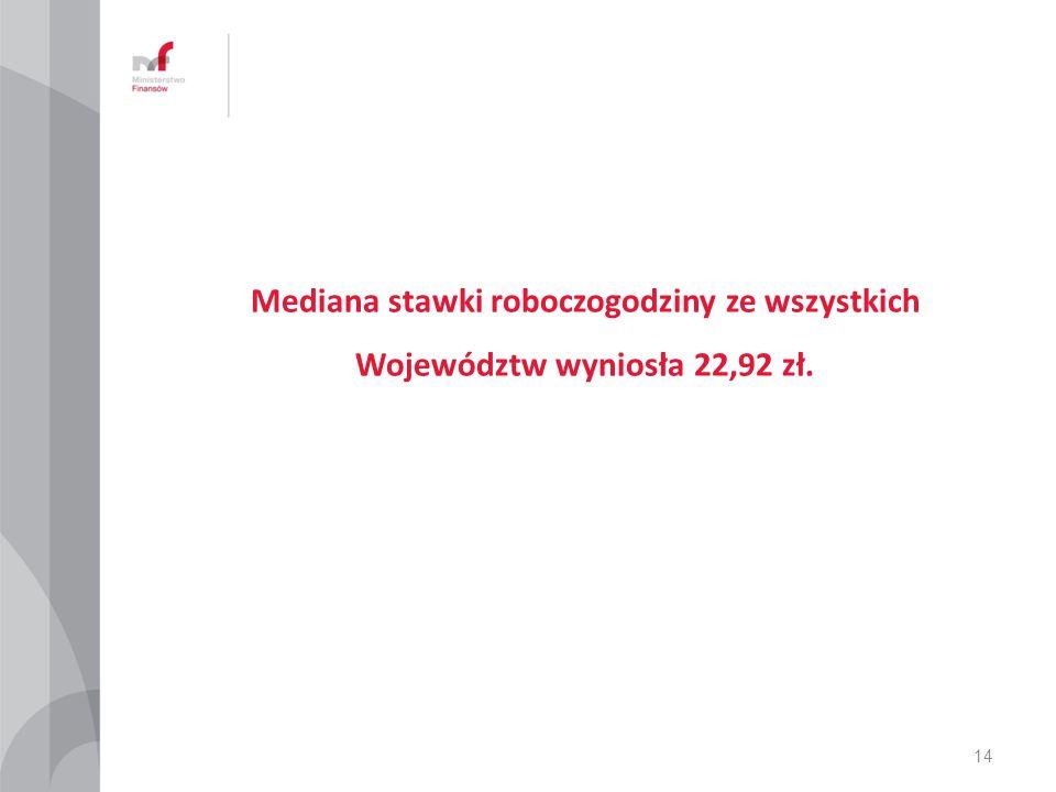 Mediana stawki roboczogodziny ze wszystkich Województw wyniosła 22,92 zł.