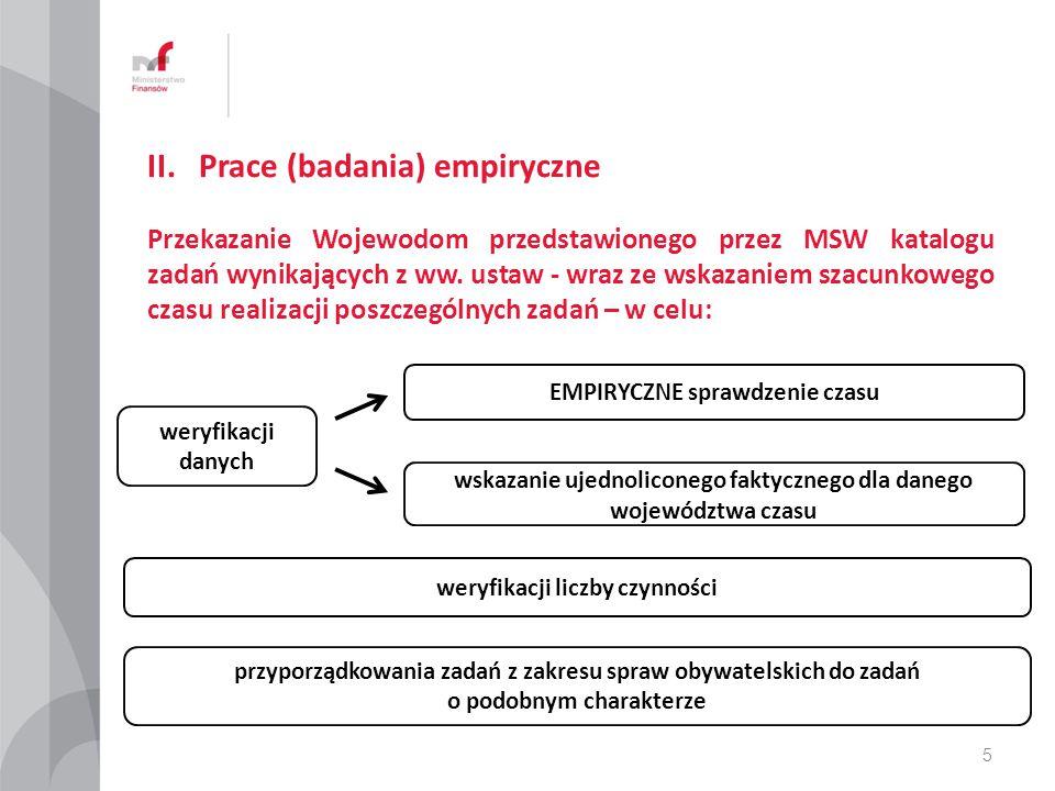 II. Prace (badania) empiryczne