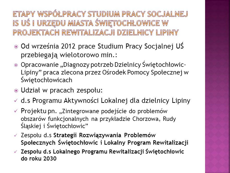 Etapy współpracy Studium pracy Socjalnej IS UŚ i Urzędu Miasta Świętochłowice w projektach rewitalizacji dzielnicy Lipiny