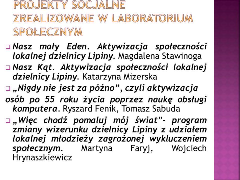 Projekty socjalne zrealizowane w Laboratorium społecznym