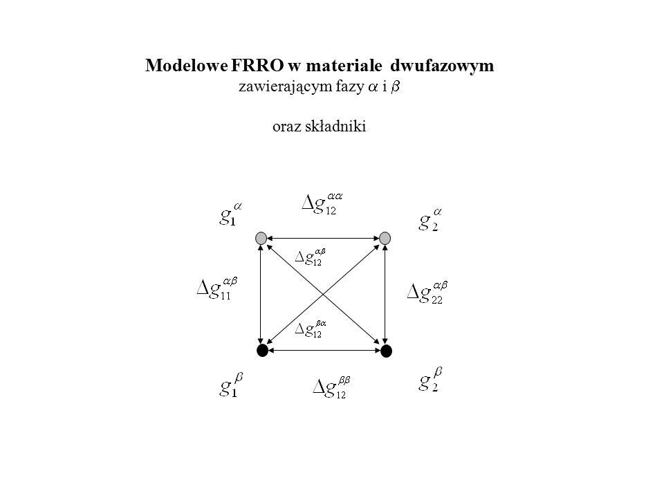 Modelowe FRRO w materiale dwufazowym