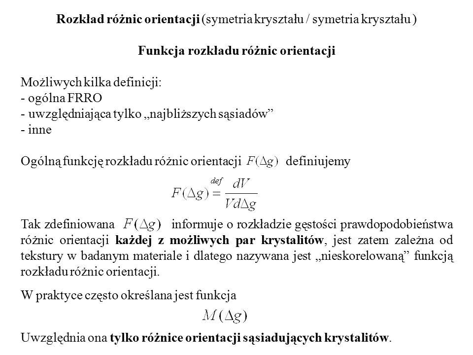 Rozkład różnic orientacji (symetria kryształu / symetria kryształu )
