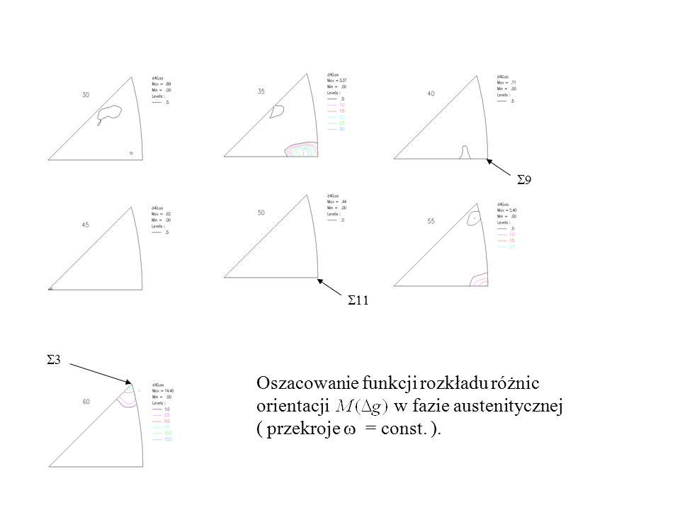 Oszacowanie funkcji rozkładu różnic orientacji w fazie austenitycznej