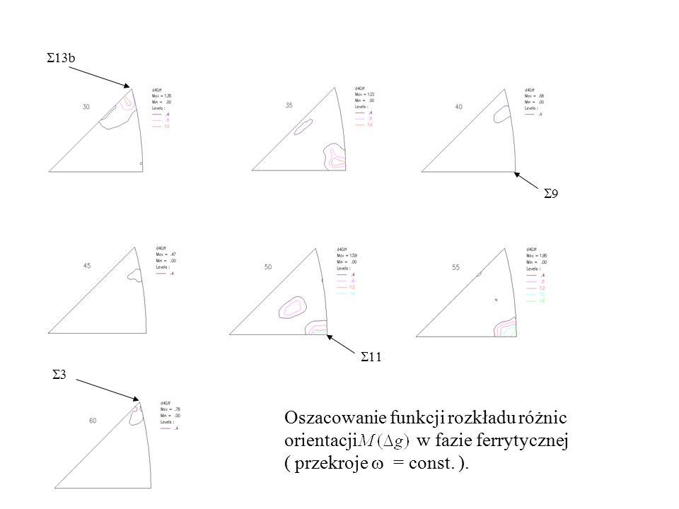 Oszacowanie funkcji rozkładu różnic orientacji w fazie ferrytycznej