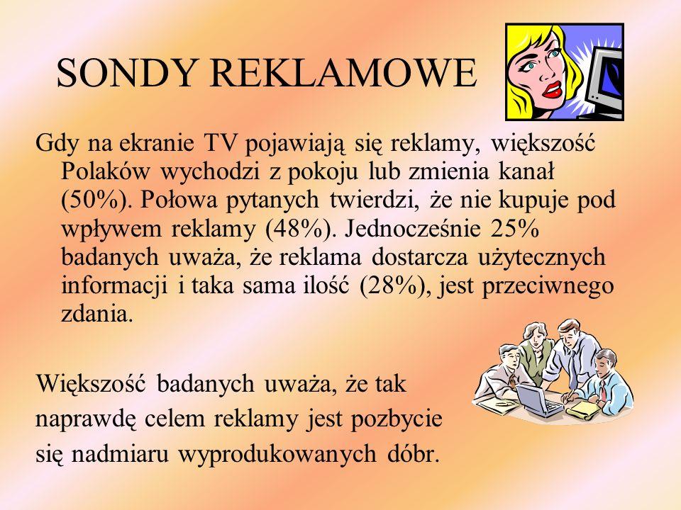 SONDY REKLAMOWE