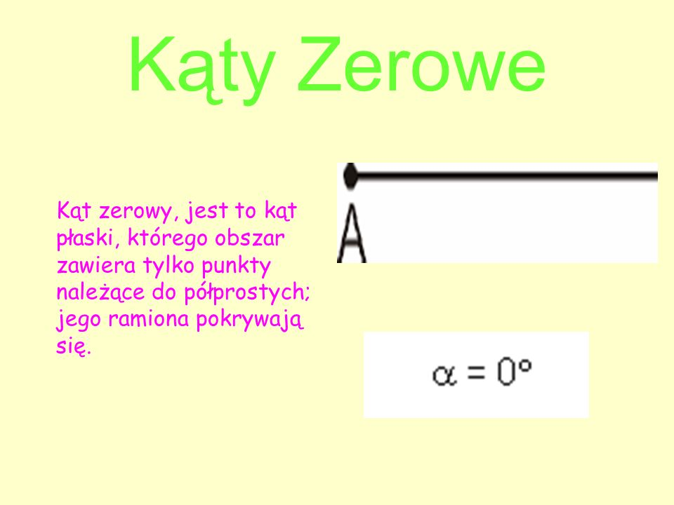 Kąty Zerowe Kąt zerowy, jest to kąt płaski, którego obszar zawiera tylko punkty należące do półprostych; jego ramiona pokrywają się.