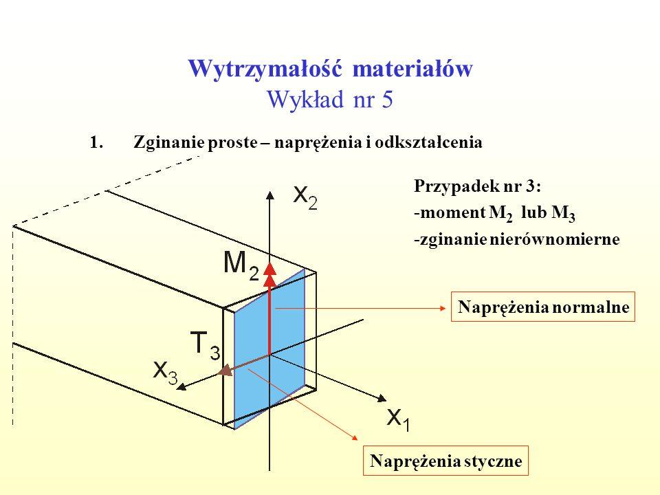 Wytrzymałość materiałów Wykład nr 5