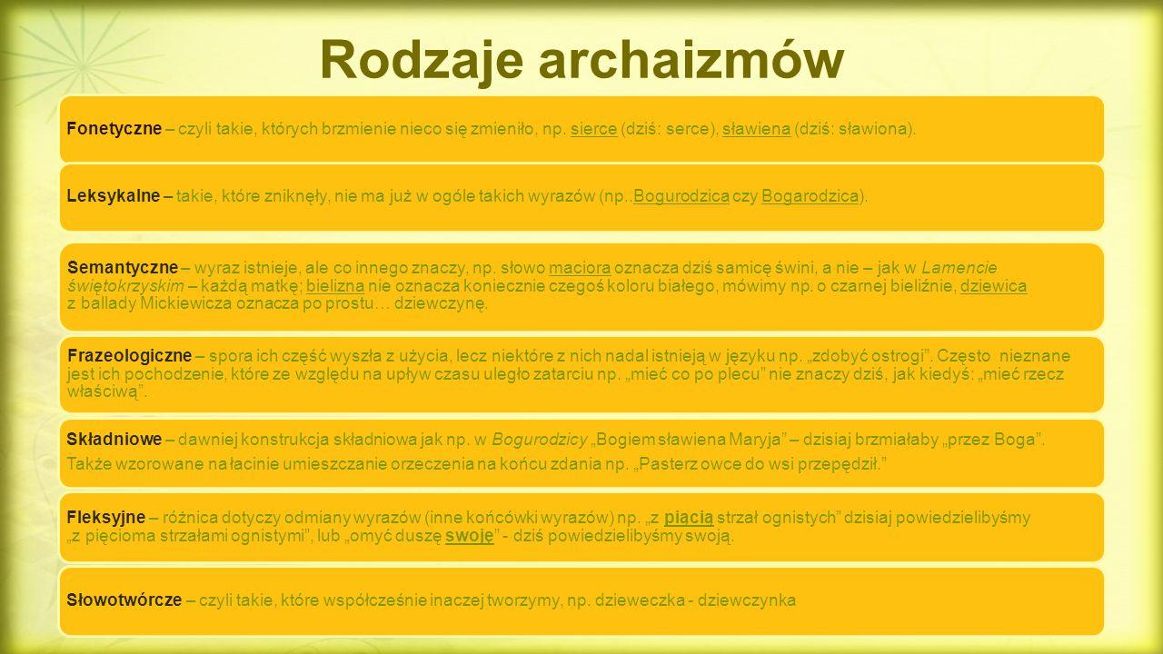 Rodzaje archaizmów Fonetyczne – czyli takie, których brzmienie nieco się zmieniło, np. sierce (dziś: serce), sławiena (dziś: sławiona).