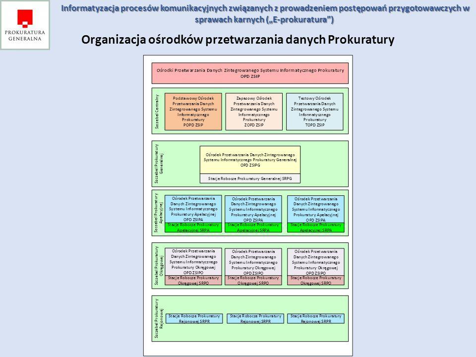 Organizacja ośrodków przetwarzania danych Prokuratury