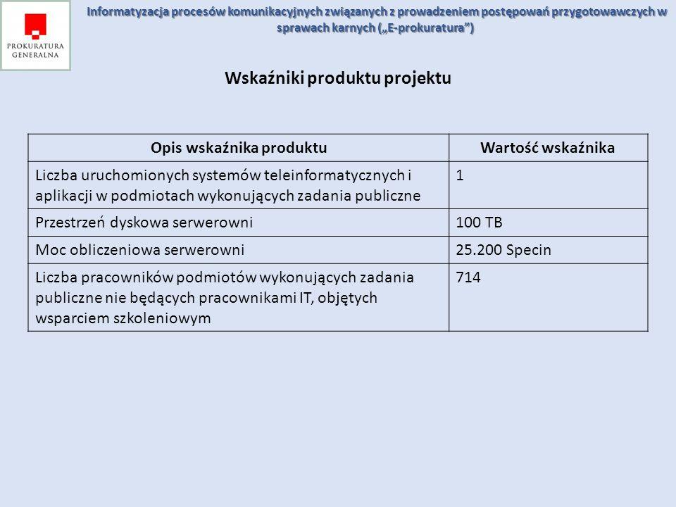 Wskaźniki produktu projektu Opis wskaźnika produktu