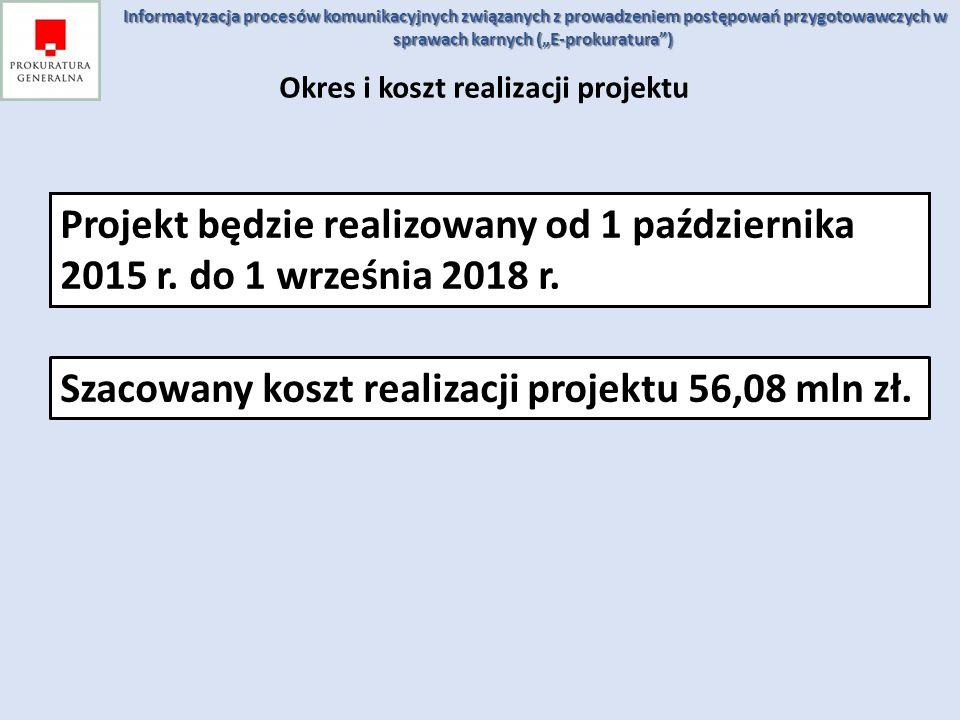 Okres i koszt realizacji projektu