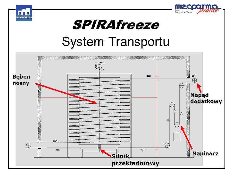 SPIRAfreeze System Transportu Silnik przekładniowy Bęben nośny