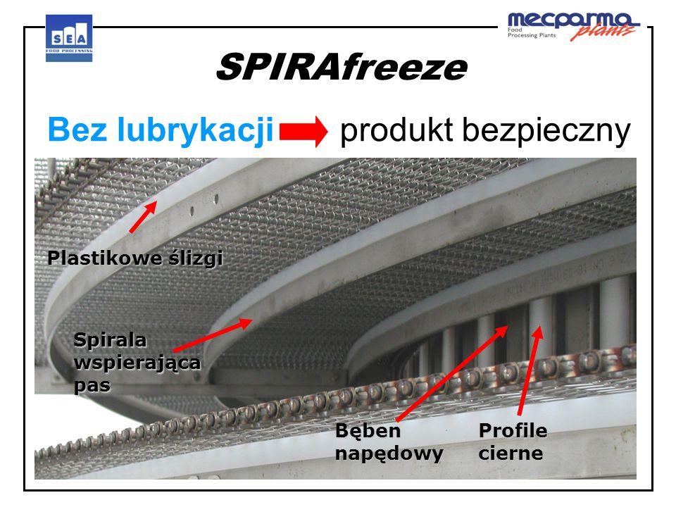 SPIRAfreeze Bez lubrykacji produkt bezpieczny Plastikowe ślizgi