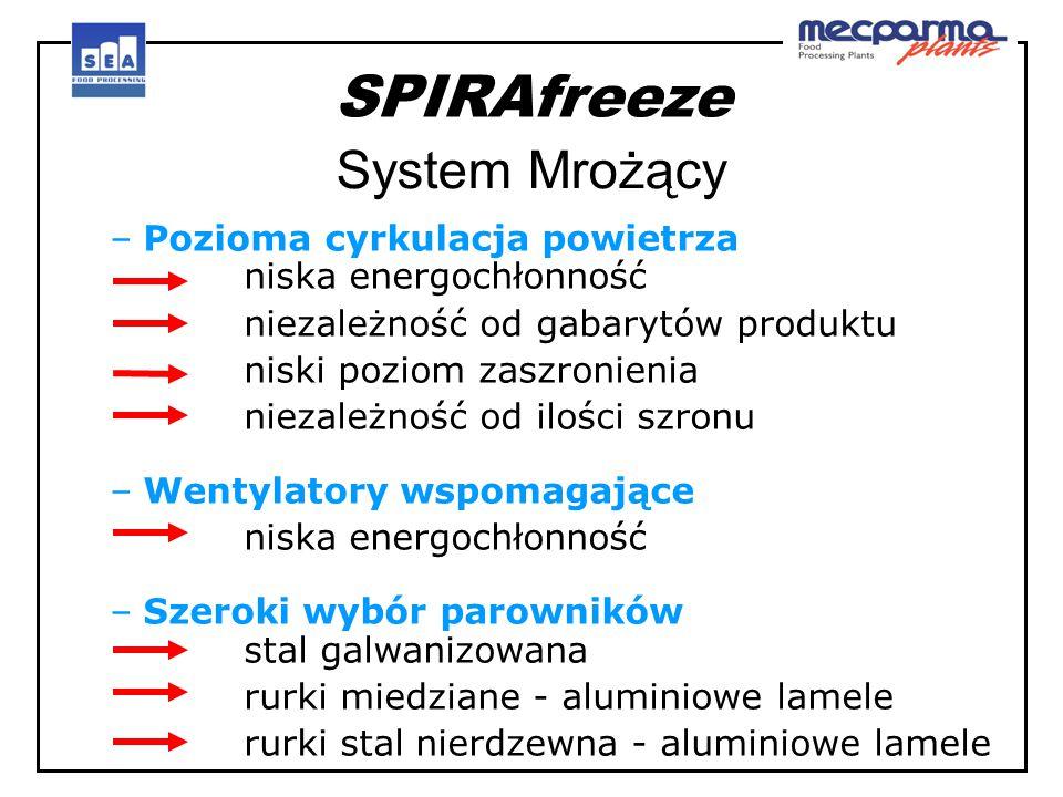 SPIRAfreeze System Mrożący