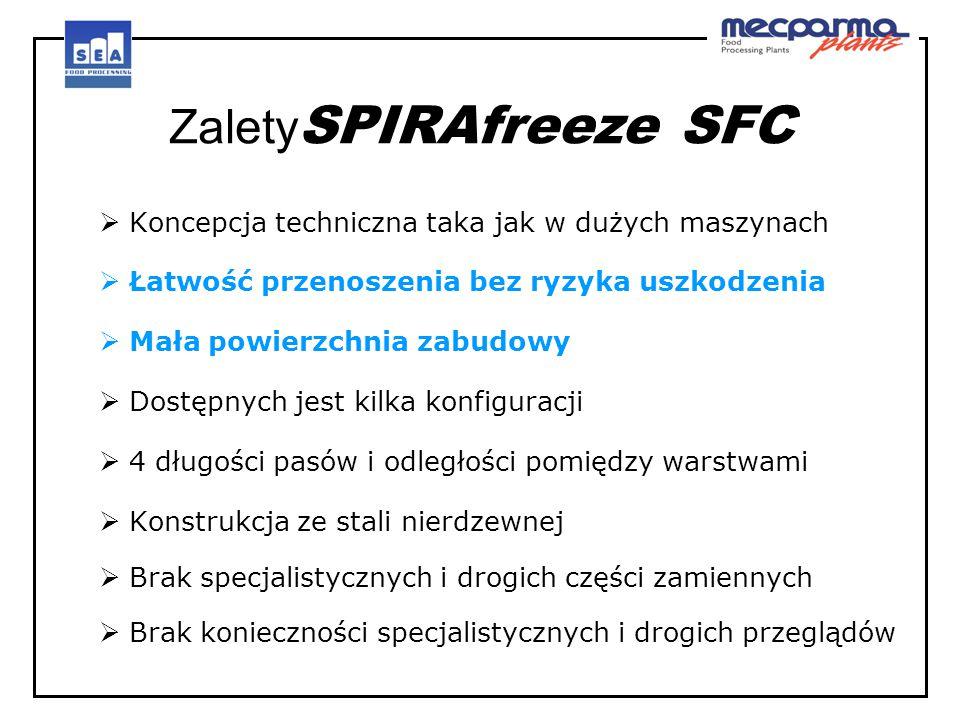 ZaletySPIRAfreeze SFC