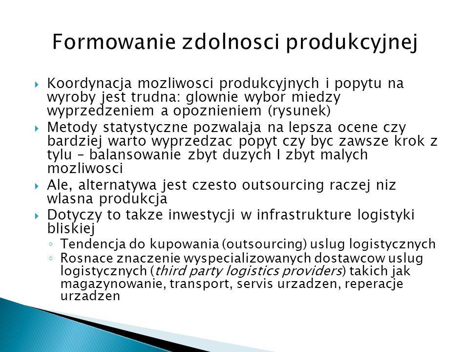 Formowanie zdolnosci produkcyjnej