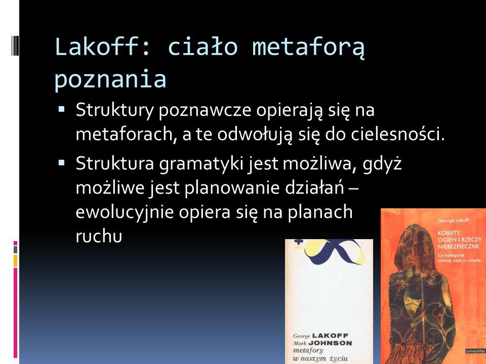 Lakoff: ciało metaforą poznania