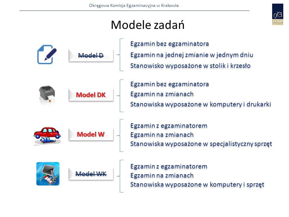 Modele zadań Egzamin bez egzaminatora Model D